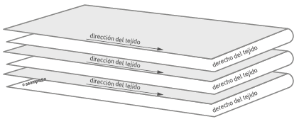 Extendido al lomo sistema de extendido en marcadas para el corte en confección industrial