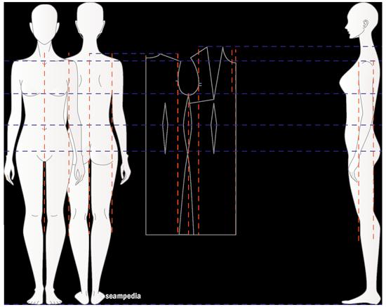 Lineas de construcción de un patrón Pattern construction lines
