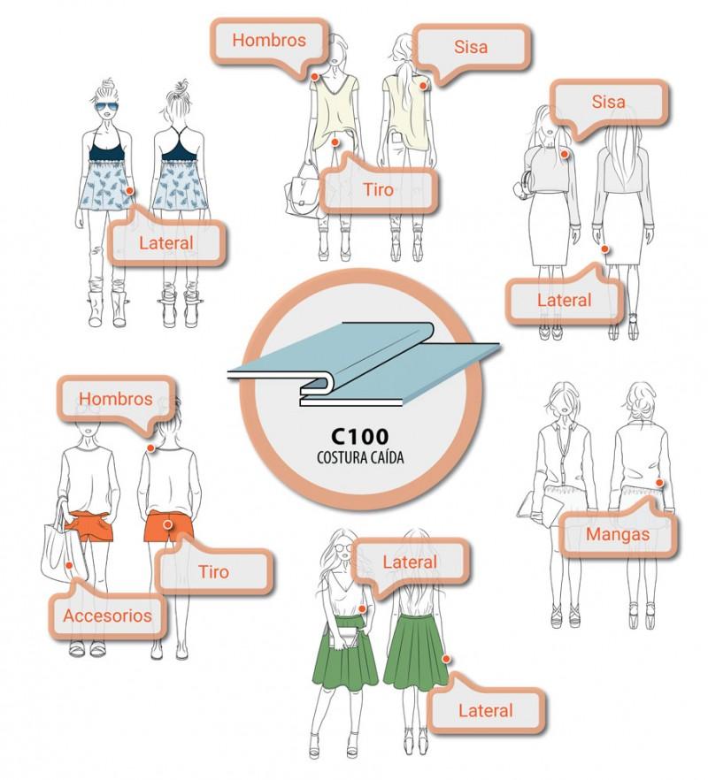 Tipos de costuras: Usos Tipos de costuras USOS 999