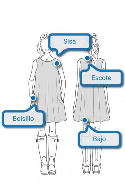 Tipos de costuras: Usos