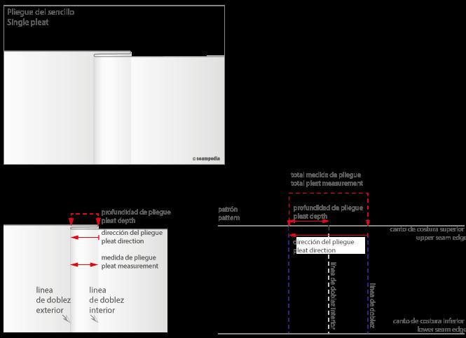 pliegue pleat sencillo single patron pattern