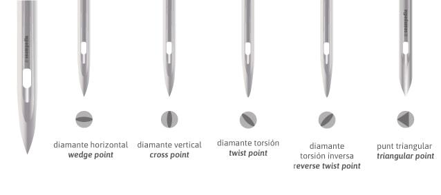 La punta de la aguja en cuchilla