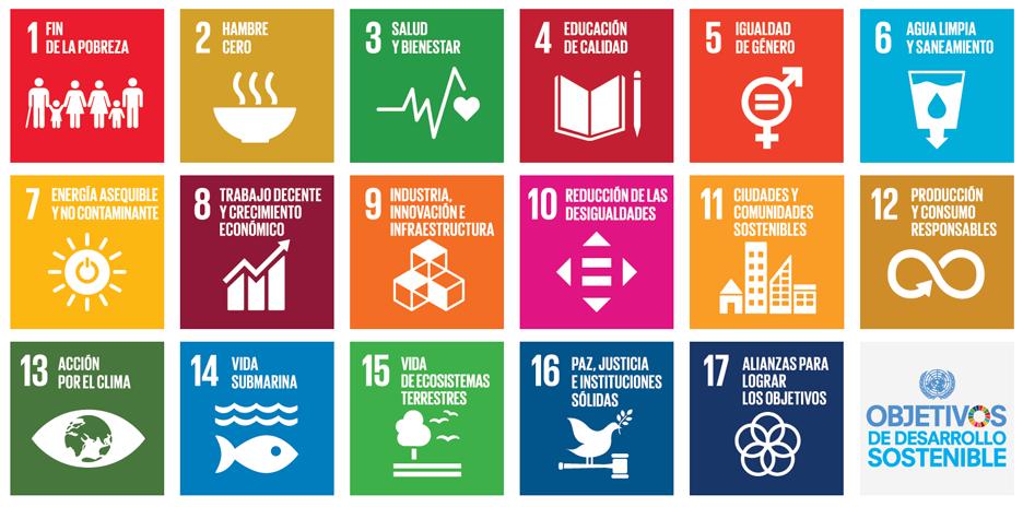 Moda y objetivos desarrollo sostenible