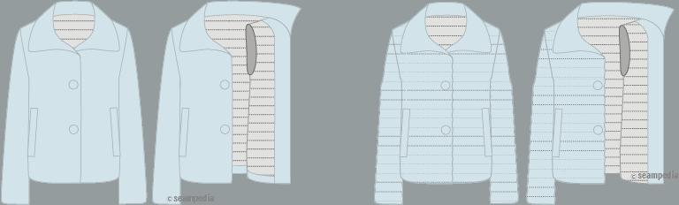 Sobre el acolchado textil o quilting