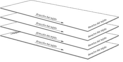 Sistema de extendido cara arriba Spreading process Straight lay