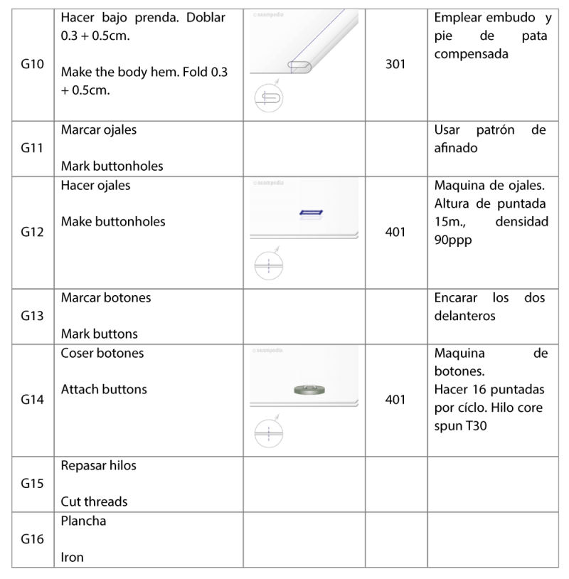 Tabla 7B