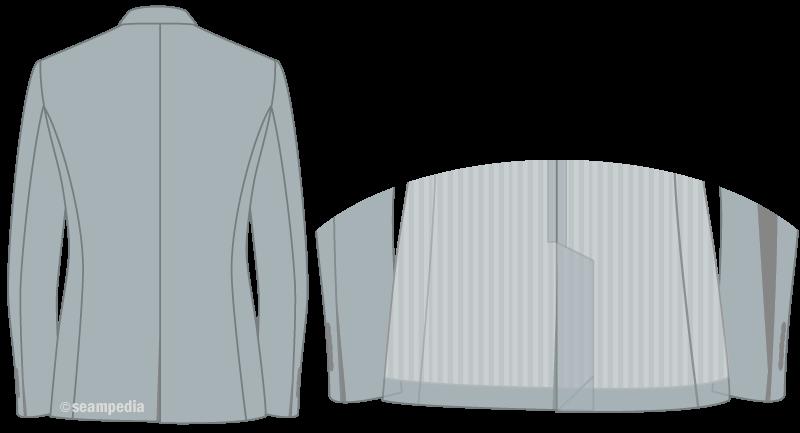 abertura espalda Abertura en tacón Hanger vent