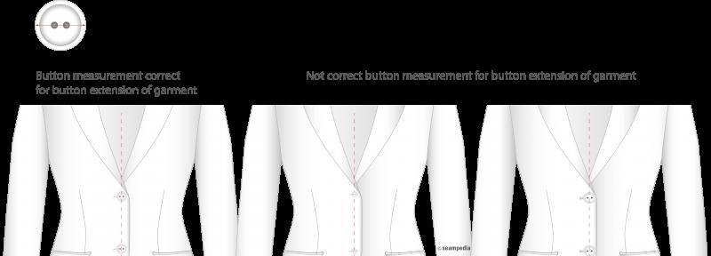medida de boton cruce de prenda button measurement Button extension ingles