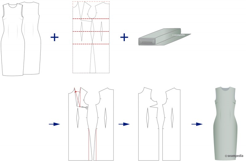 Ease in its proper measure patron industrial pattern sloper holgura vestido entallado ease shit dress
