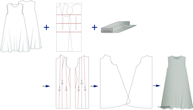 Ease in its proper measure patron industrial pattern sloper holgura vestido evase ease t dress