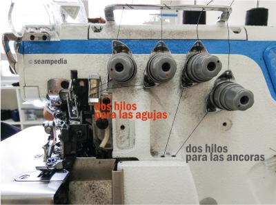 1-Maquina de overlock de cuatro hilos Imagen de los tensores de hilos