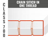 CHAIN SITICH IN ONE THREAD CLASS 700