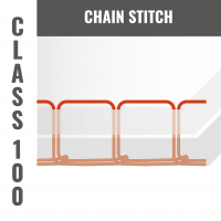 Seam classification CHAIN STITC CLASS 100