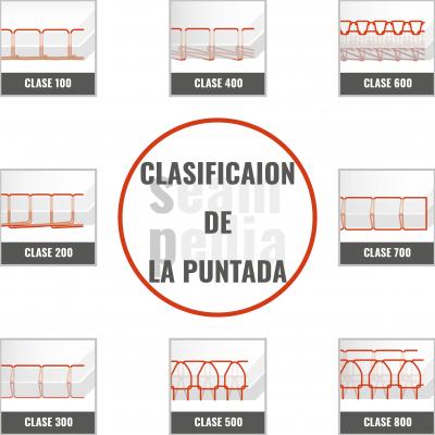 Clasificación de costura según el tipo de puntada segun la claisificacion de costuras de la ASTM