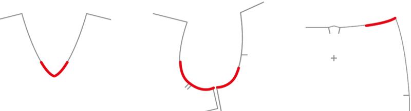 Donde estabilizar costuras por areas Estabilizar la costura