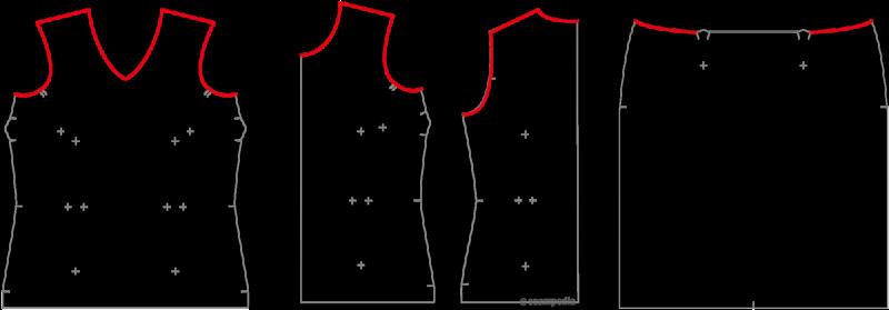 Estabilizar la costura Donde estabilizar costuras