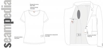 Etiquetas de un modelo en la industria de la moda. Como se etiqueta una prenda en confección