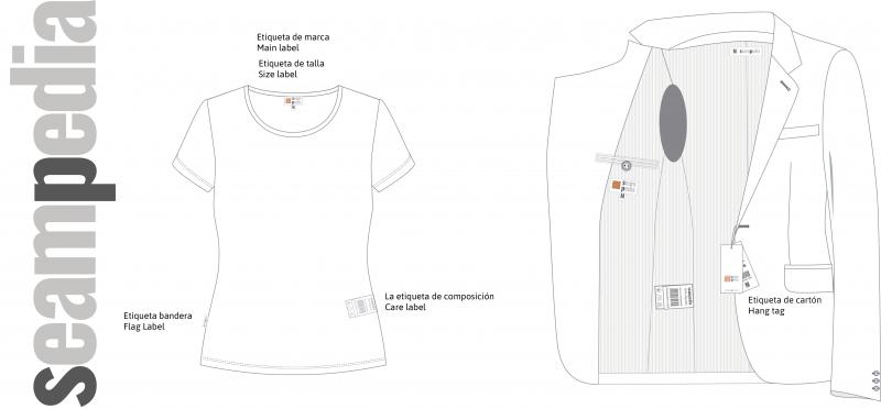 La etiqueta, obligatorio en la ropa Como se ha de etiquetar la prenda en la industria de la moda