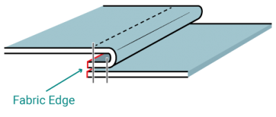 Anatomy of a Seam