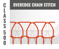 OVEREDGE CHAIN STITCH CLASS 500