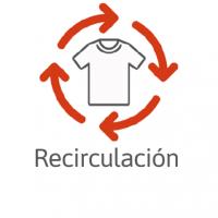 Recircularción