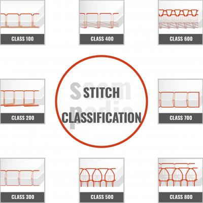 STITCH CLASS