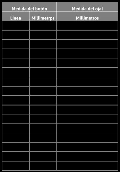 medida del ojal según la medida o linea del botón