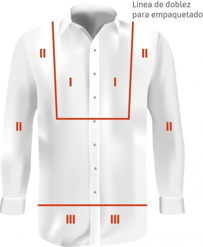 La clasificación de defectos de prenda areas visibles de la camisa para la AQL V2