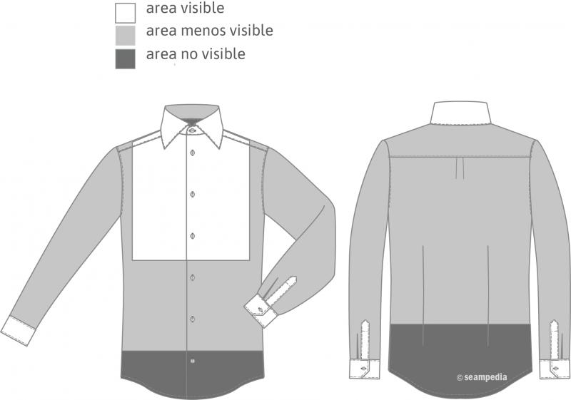 La clasificación de defectos de prenda areas visibles de la camisa para la AQL
