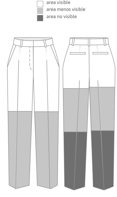 La clasificación de defectos de prenda areas visibles del pantalón para la AQL