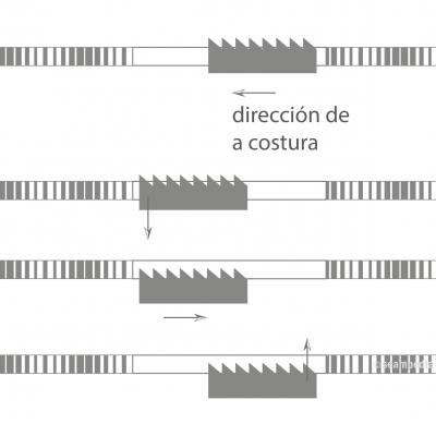 sistema de arrastre simple en la maquina de coser