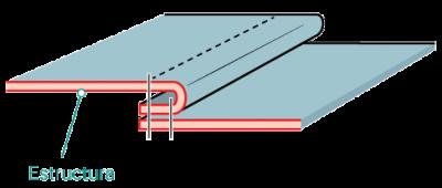 Anatomía de una Costura. Estructura