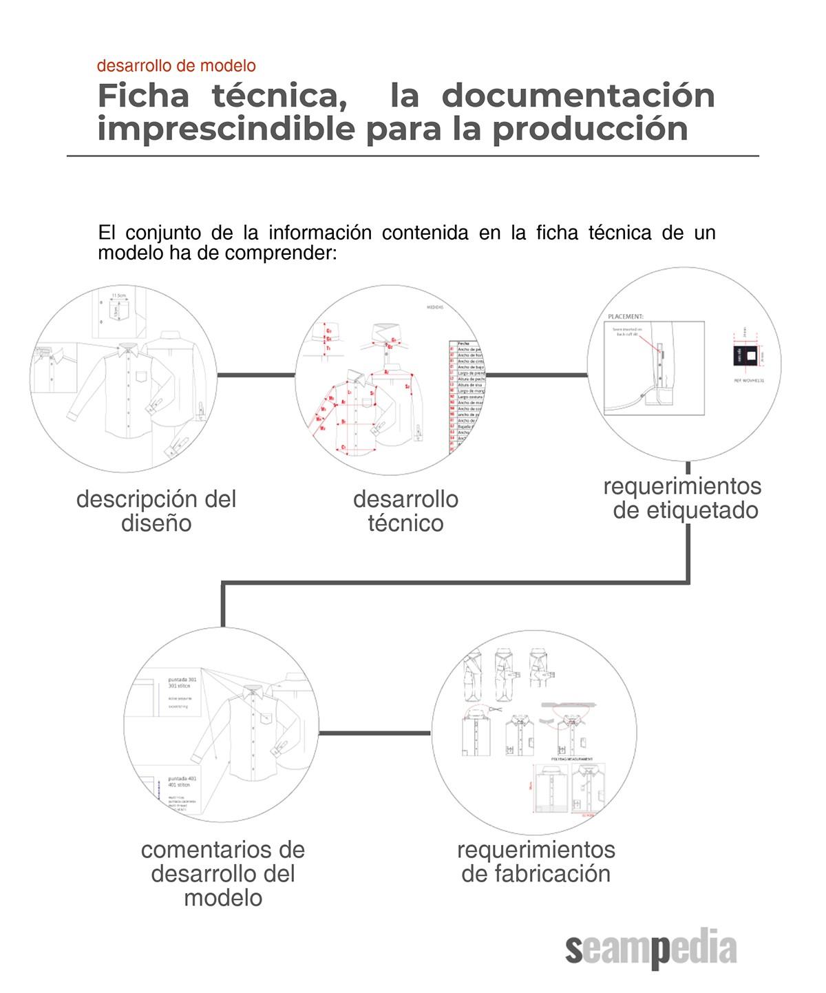 Ficha técnica para la producción de moda - seampedia