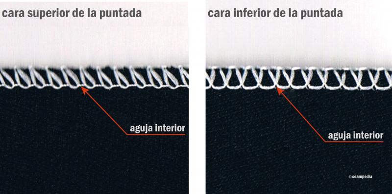 maquina overlock de cuatro hilos con la aguja interior enhebrada cara superior e inferior de la puntada