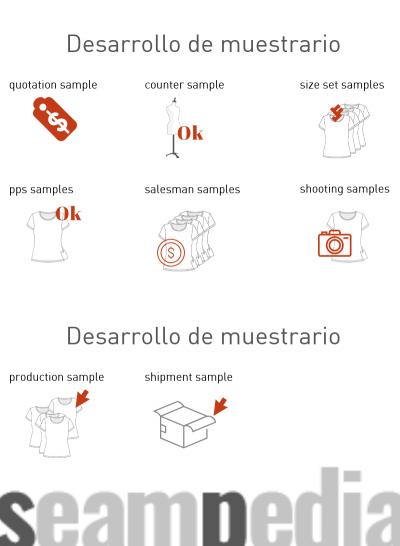 Desarrollo de muestrario. Tipos de muestras que tiene un modelo en una colección de moda