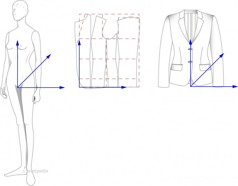 El patrón, un juego de dimensiones