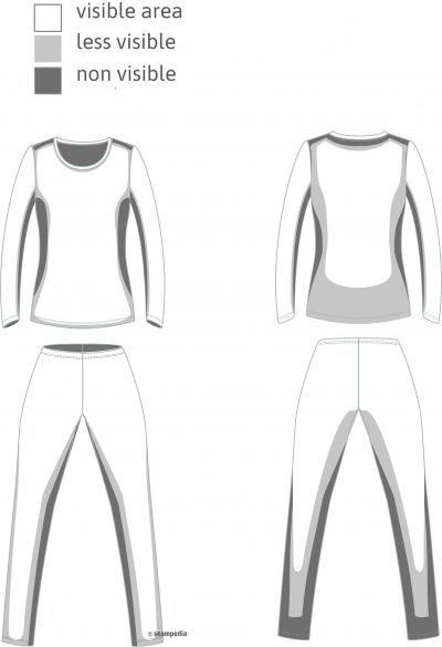 visible areas of the pants for the AQL general garment