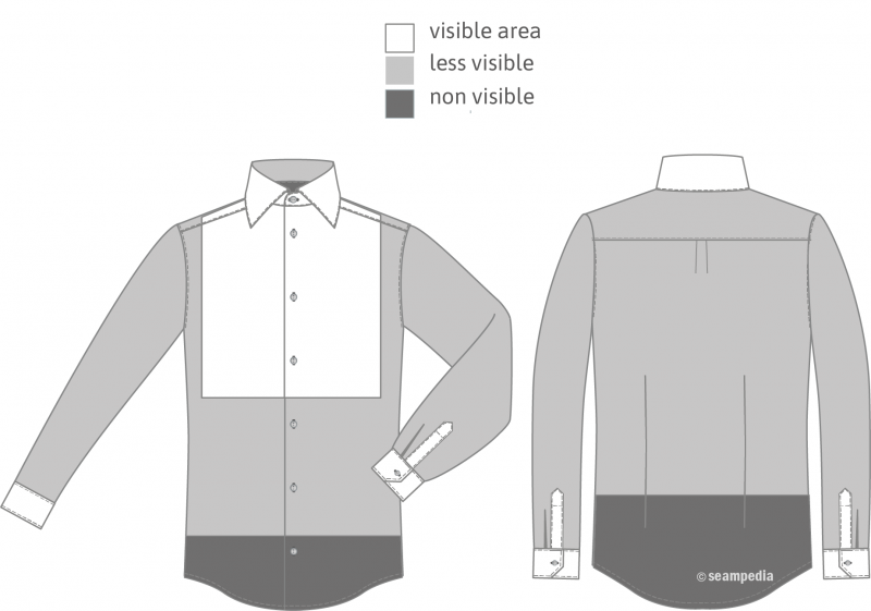 visible areas of the shirt for shirt in AQL